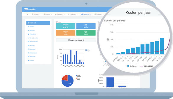 kostenrapportages-dashboards-facturatie-offce